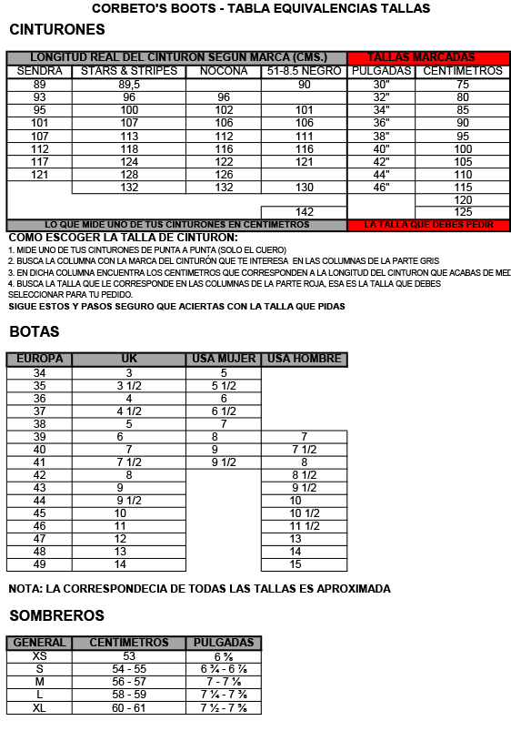 Tabla Equivalencia Tallas